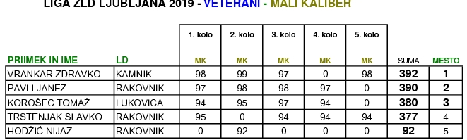 veterani MK 1